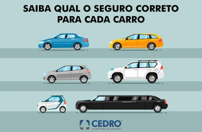 Saiba qual o seguro correto para cada carro